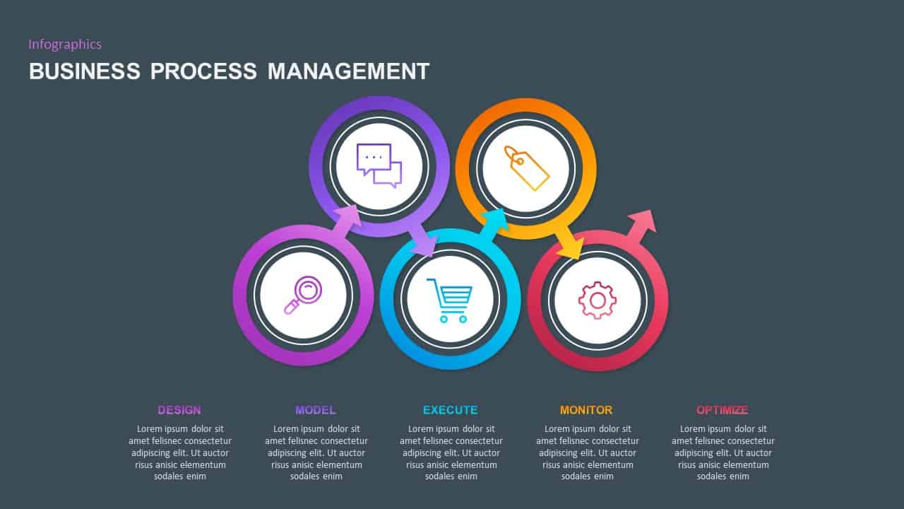 Business Process Management PowerPoint Presentation