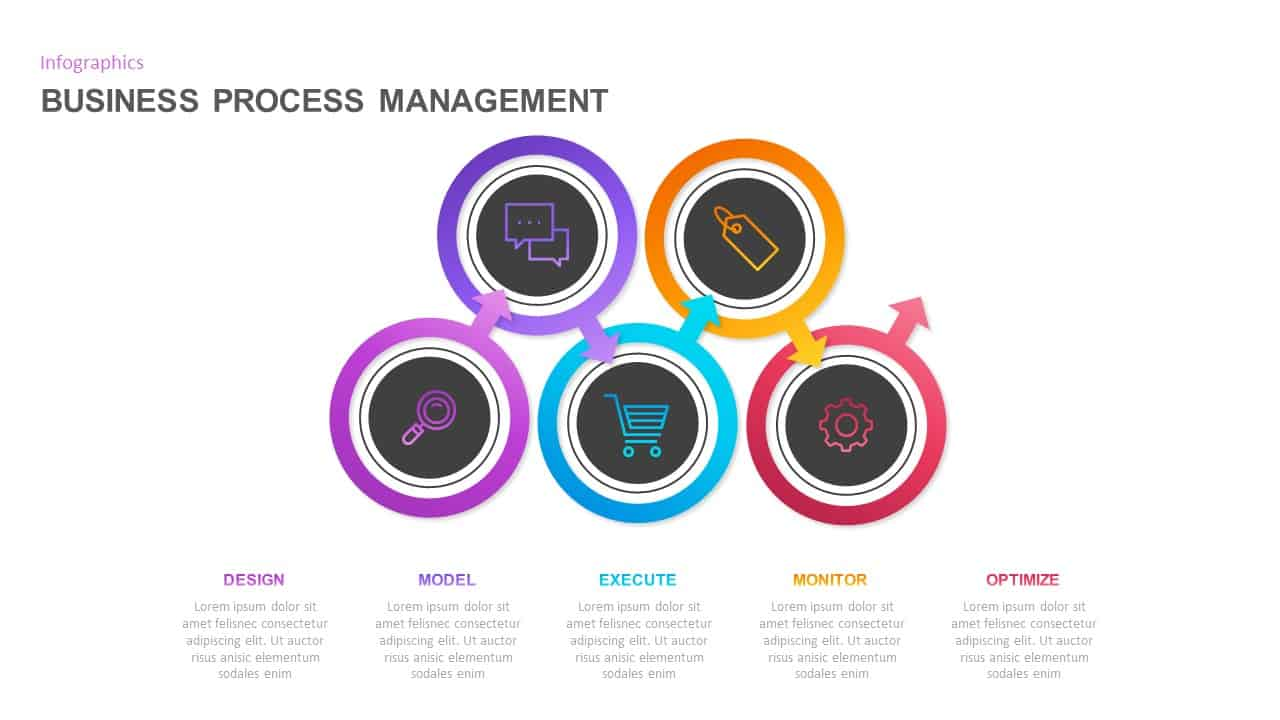 Business Process Management PowerPoint Template