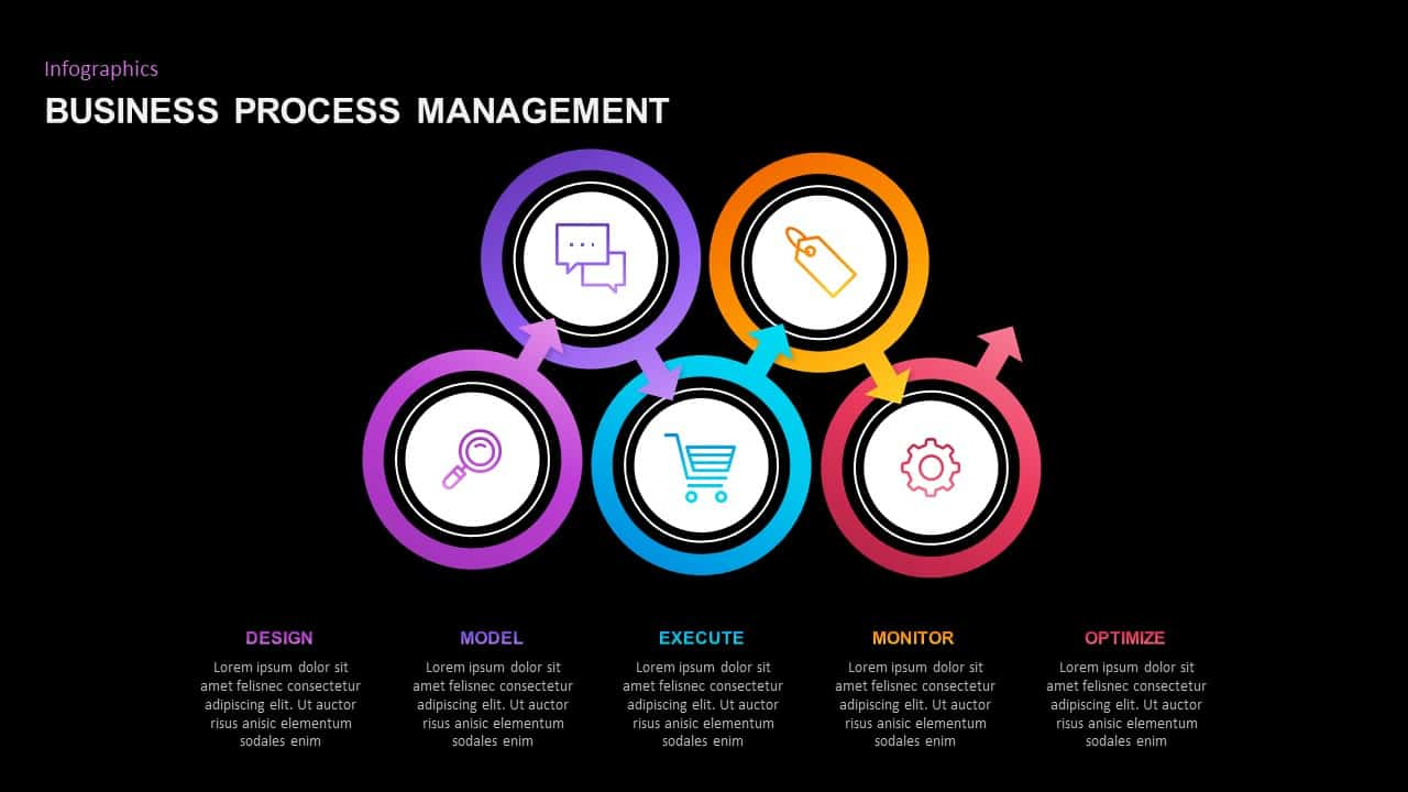 Business Process Management Ppt Template