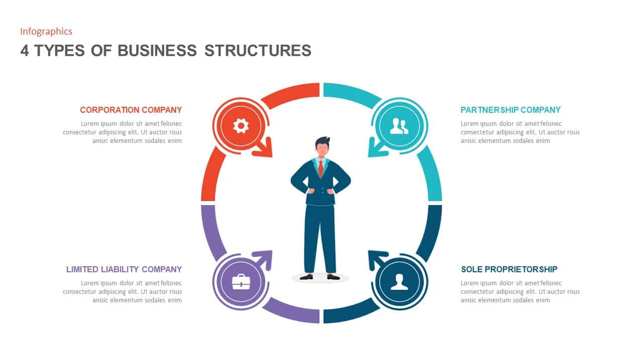 Business Structure PowerPoint Template