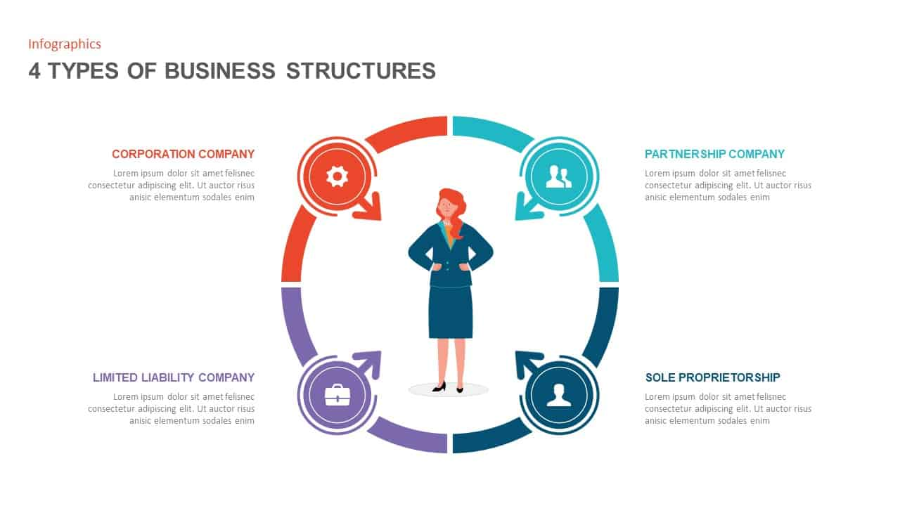 Business Structure Ppt Template
