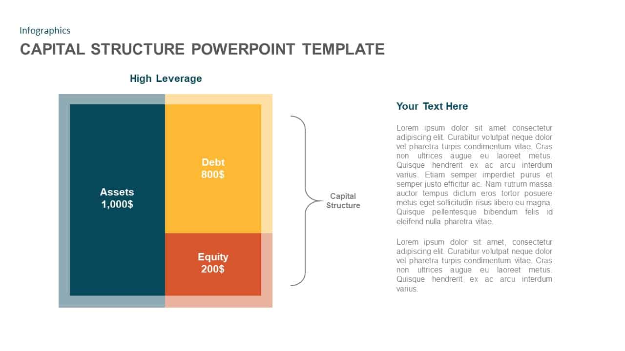 Capital Structure PowerPoint Presentation