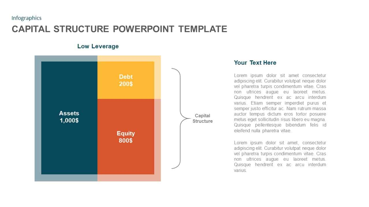 Capital Structure PowerPoint Slide