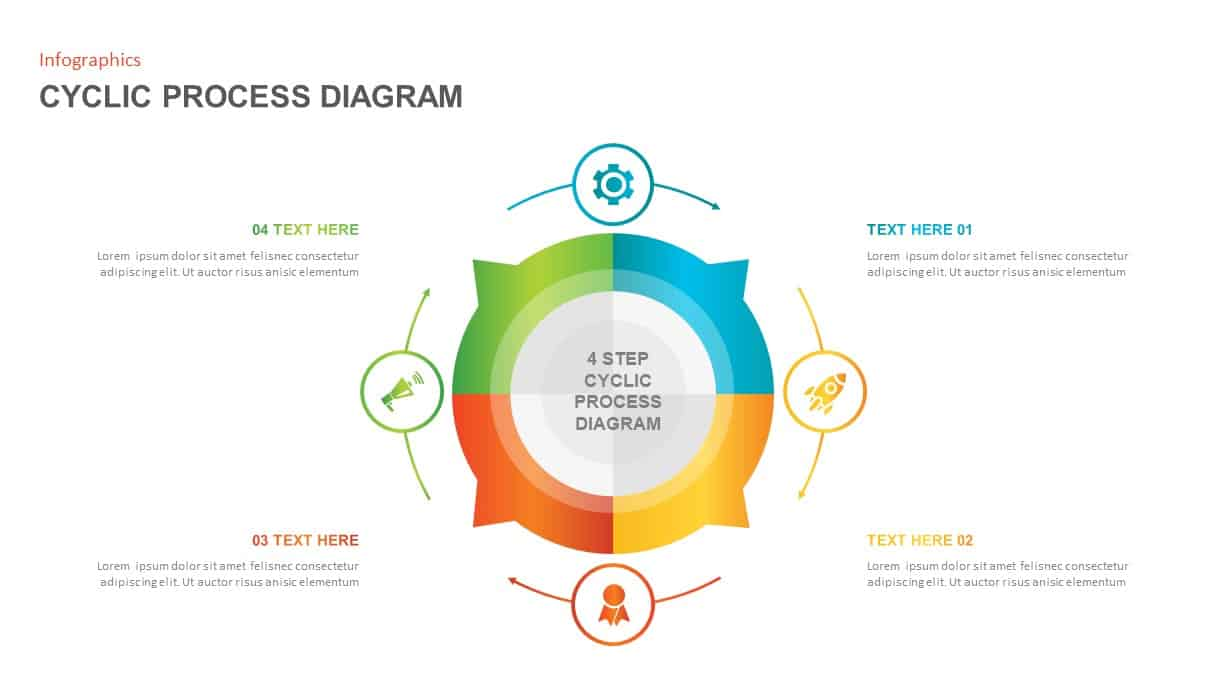 Cycle Process Diagram PowerPoint