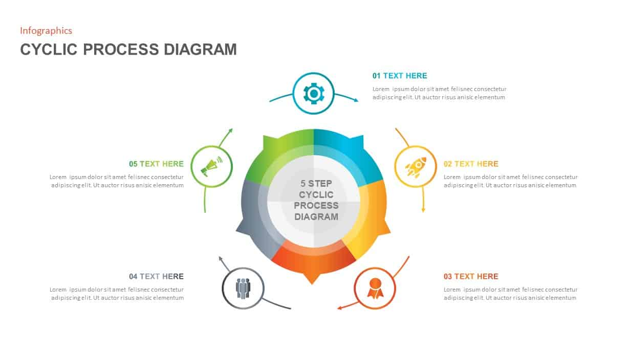 Cycle Process Diagram PowerPoint Template