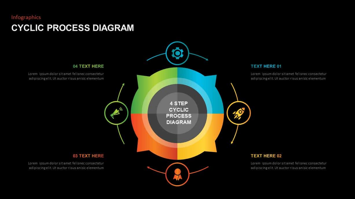 Cyclic Process Diagram PowerPoint Template