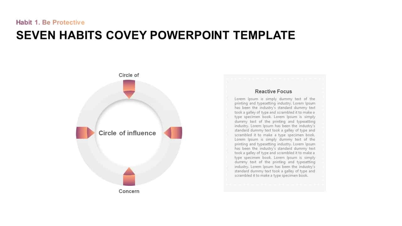 Download seven habits covey PowerPoint template