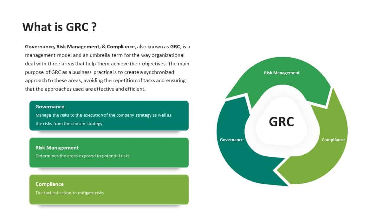 GRC Governance PowerPoint Diagram