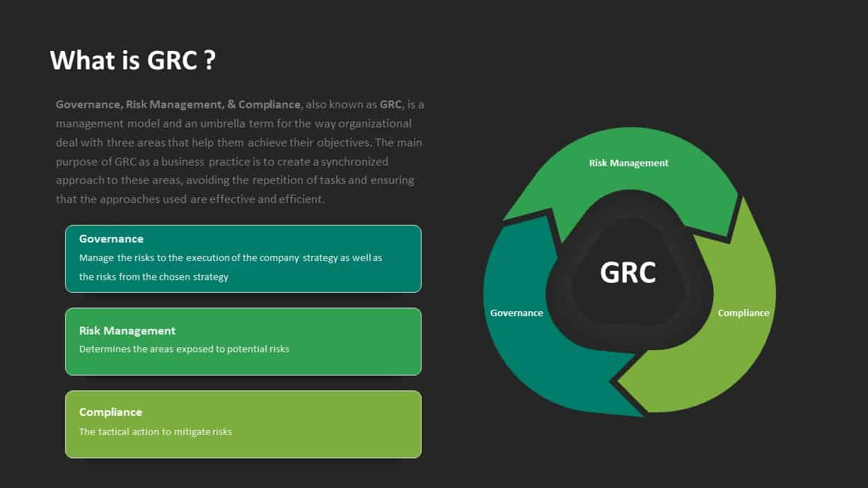 GRC Governance Risk Management Compliance PowerPoint