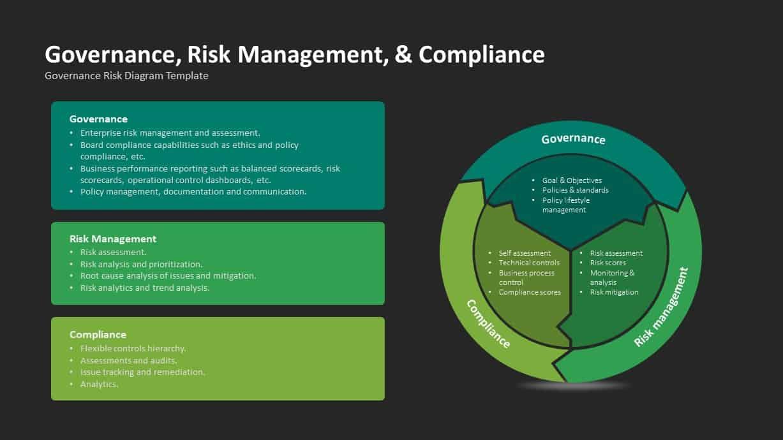 GRC Governance Risk Management Compliance Presentation