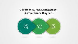 Governance, Risk Management, & Compliance Diagrams