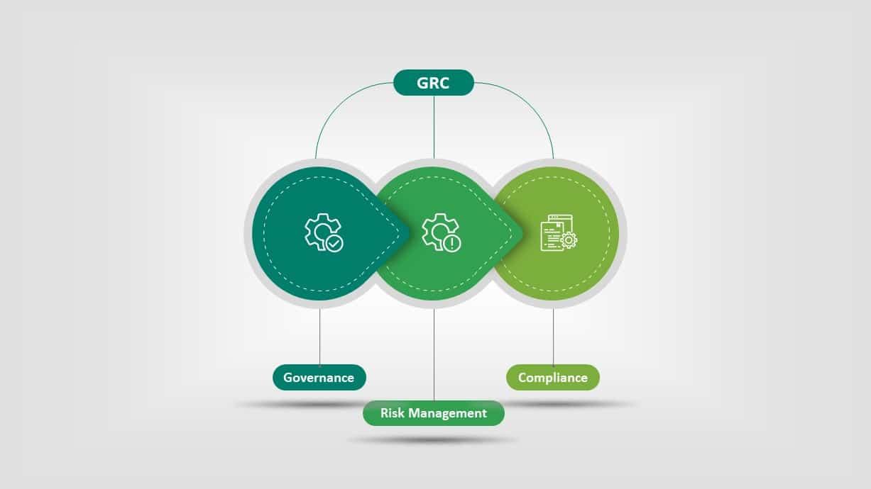 Governance Risk Management Compliance PowerPoint Diagram