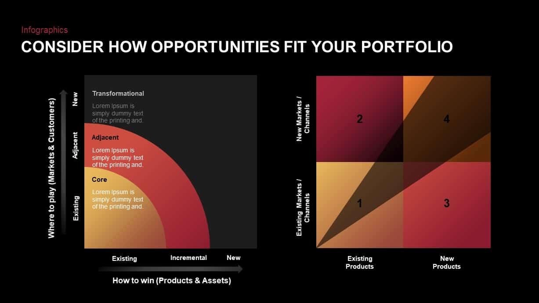 Innovation Ambition Matrix