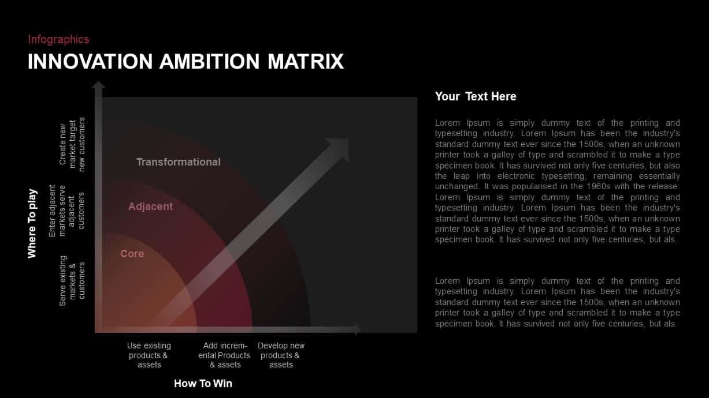 Innovation Ambition Matrix PowerPoint