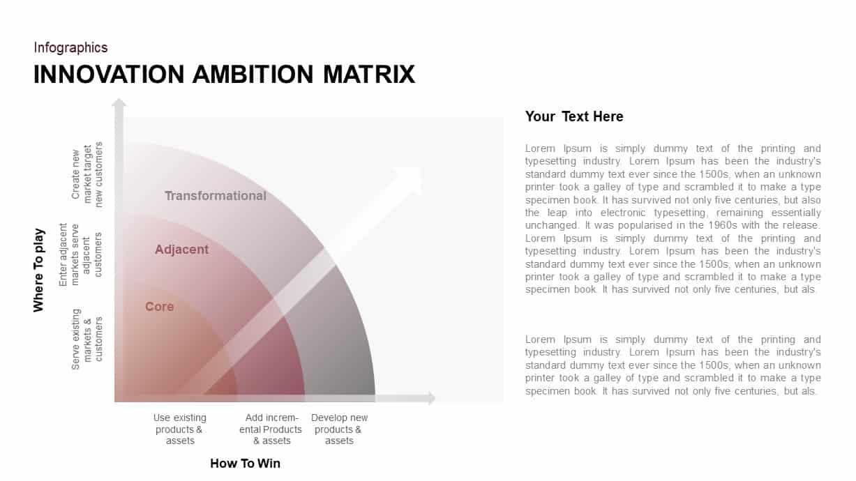 Innovation Ambition Matrix PowerPoint Presentation