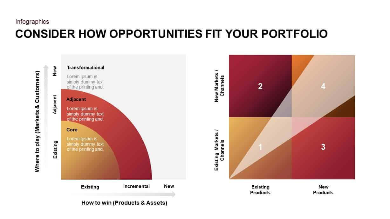 Innovation Ambition Matrix PowerPoint Slide
