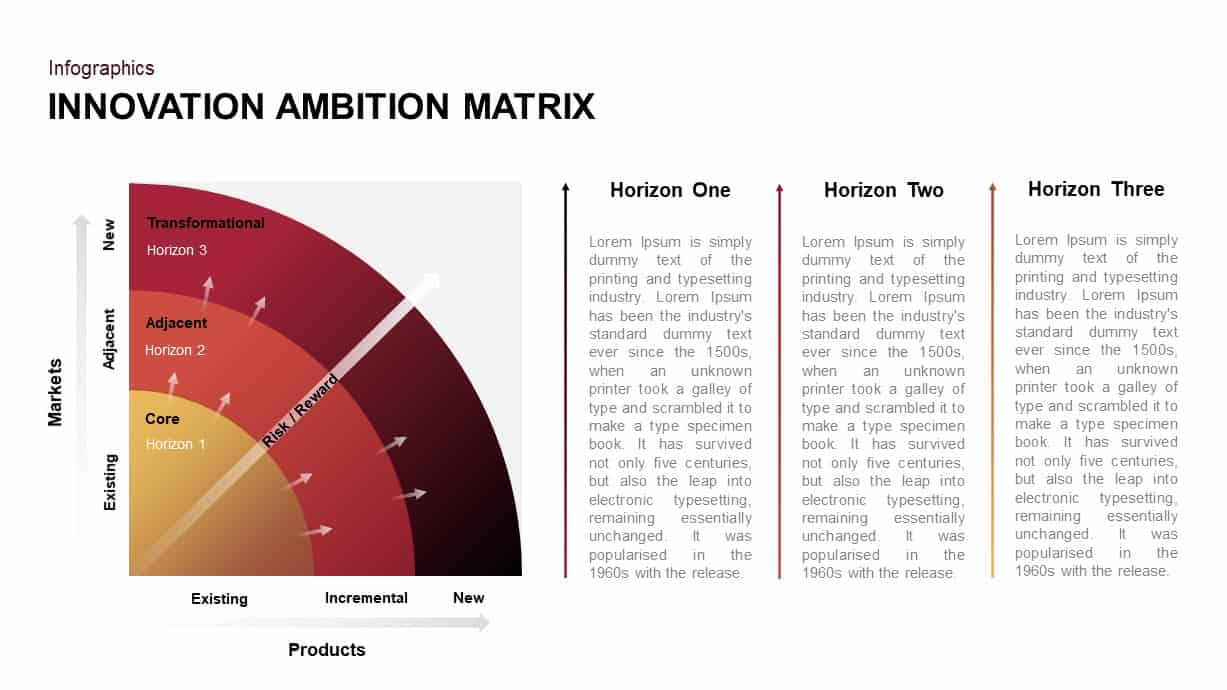 Innovation Ambition Matrix PowerPoint Template