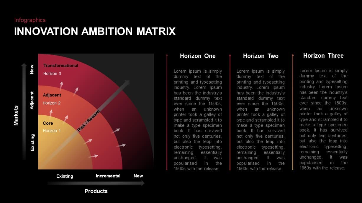 Innovation Ambition Matrix Ppt Template