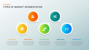 5 Types of Market Segmentation PowerPoint Template