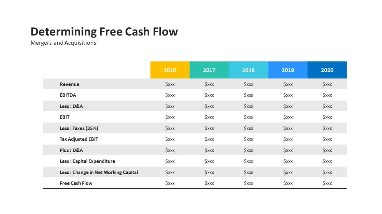 Mergers and Acquisitions Determining free cash flow template