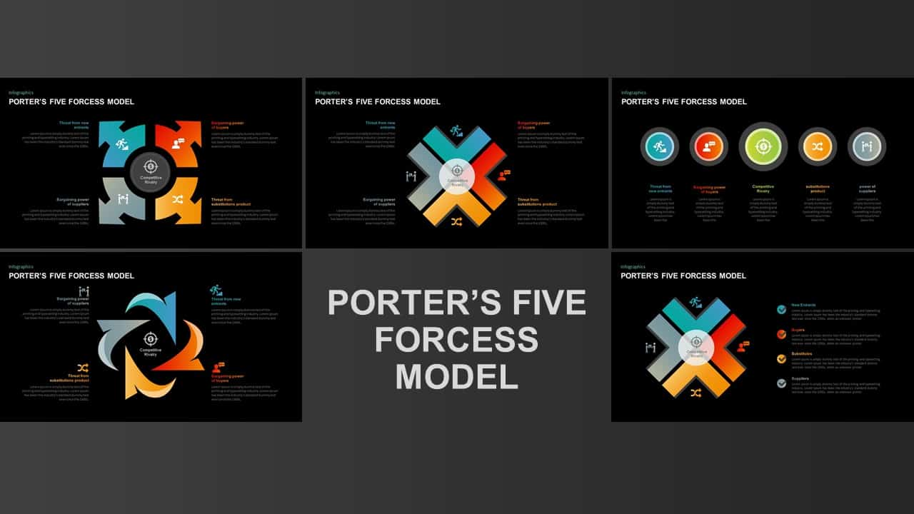 Porters 5 Forces Analysis Diagrams
