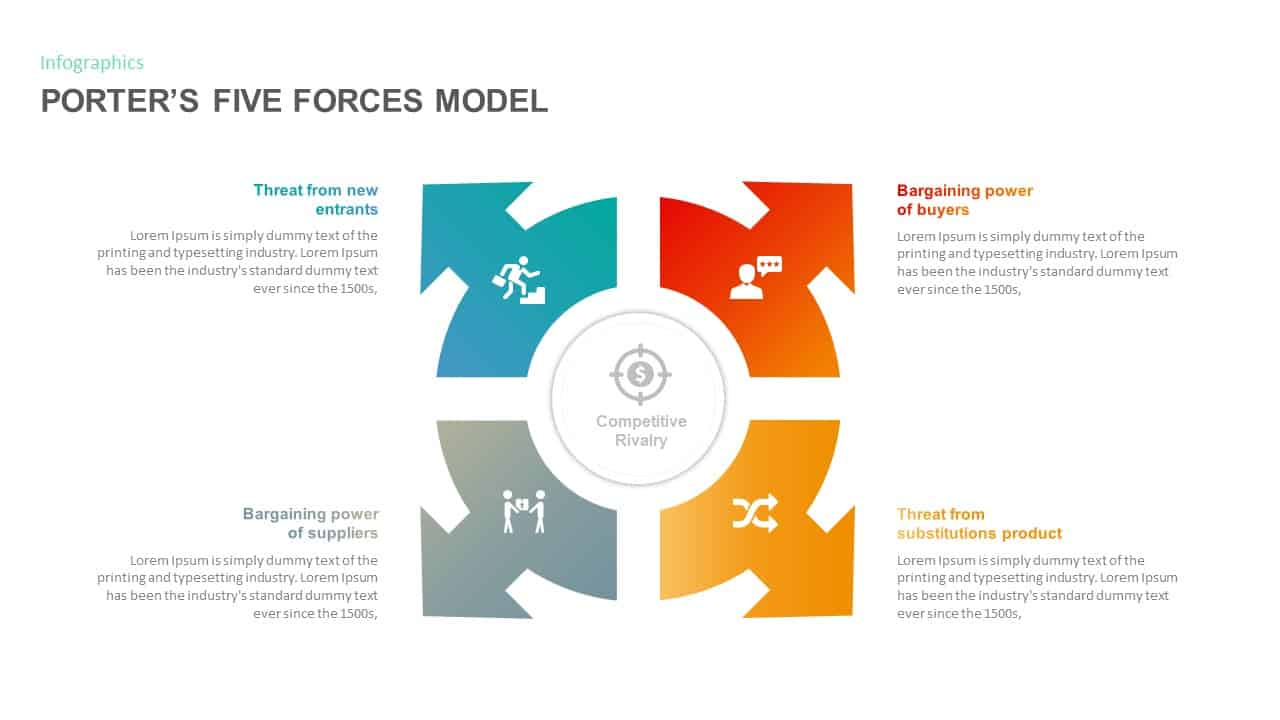 Porters Five Forces Model PowerPoint Template