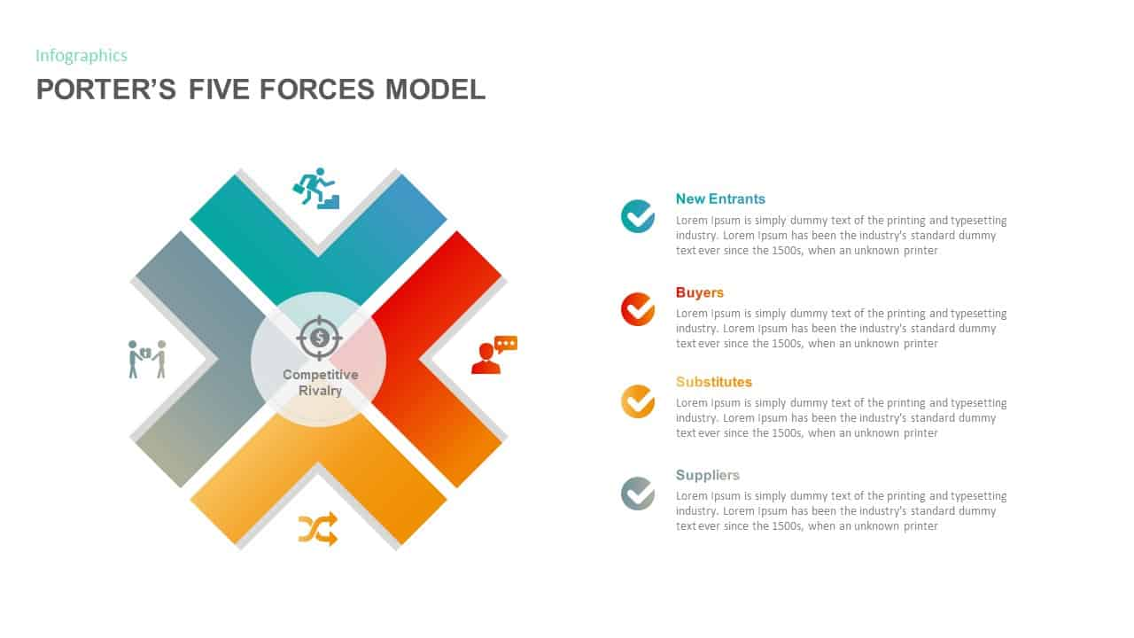 Porters Five Forces Presentation Template