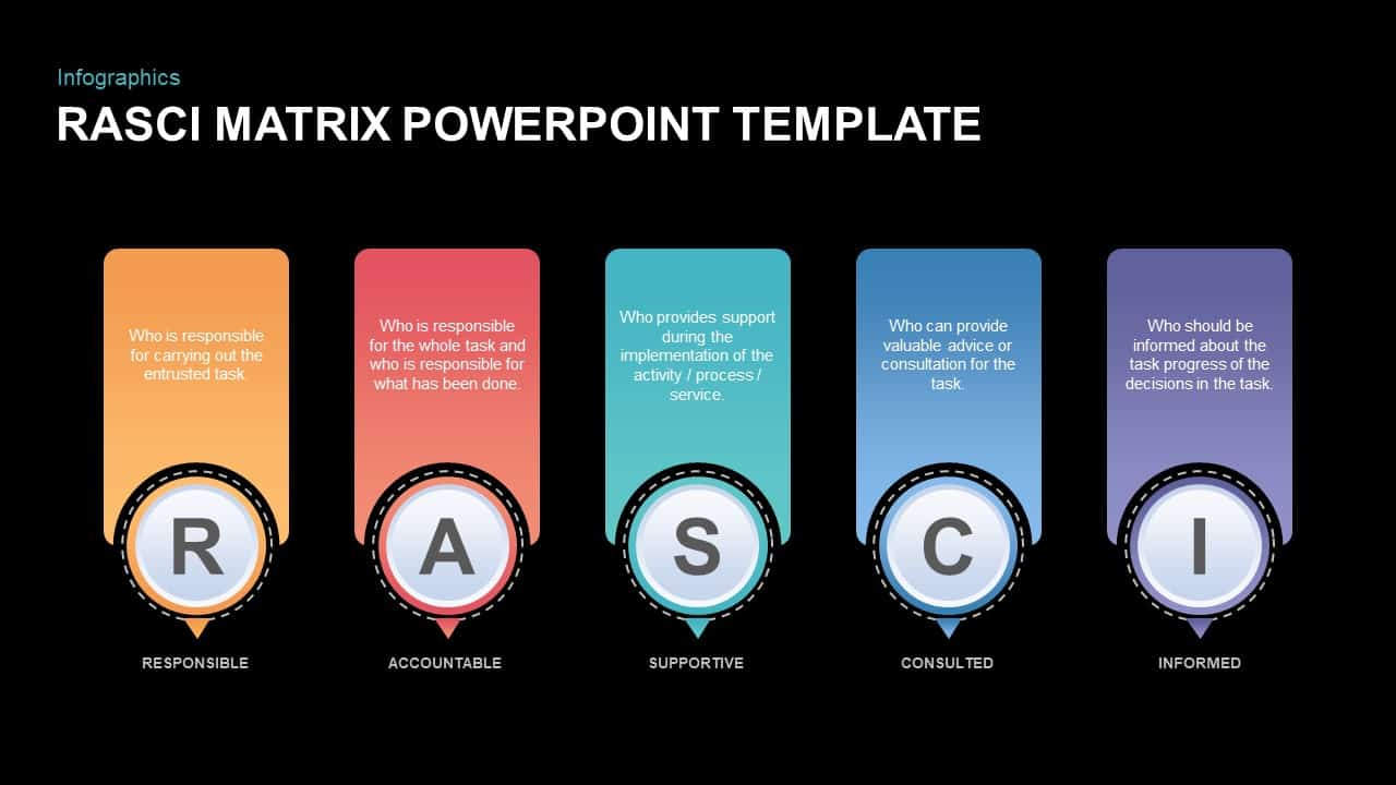 RASCI Matrix PowerPoint Template