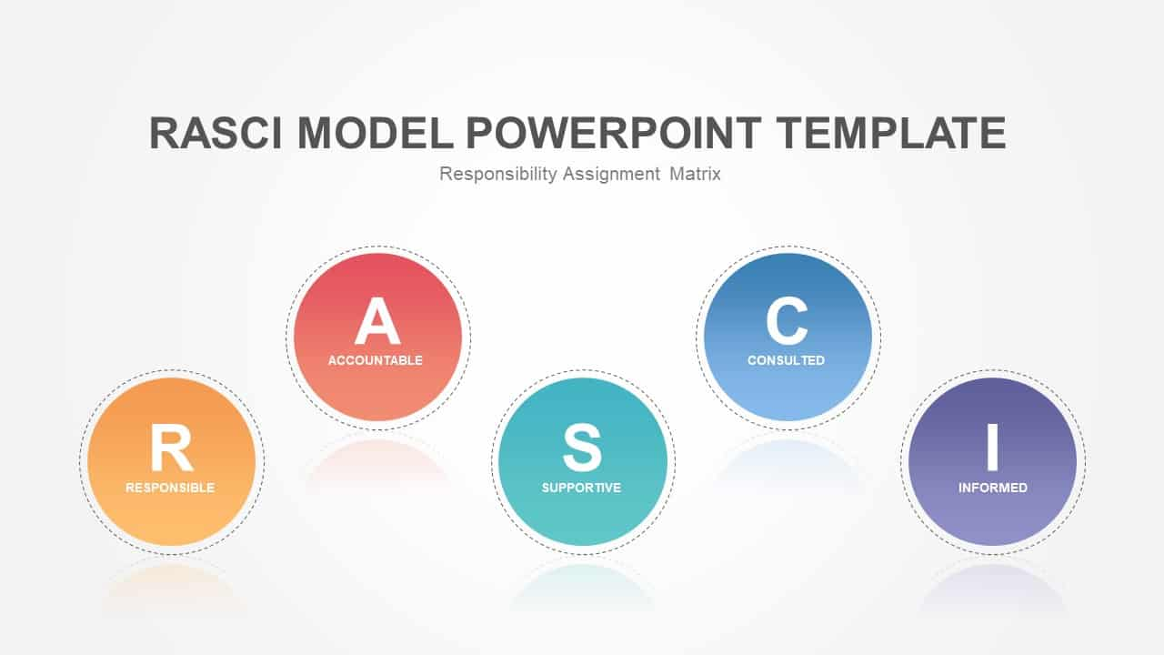 RASCI Model PowerPoint Template
