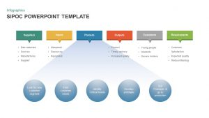 SIPOC PowerPoint Template