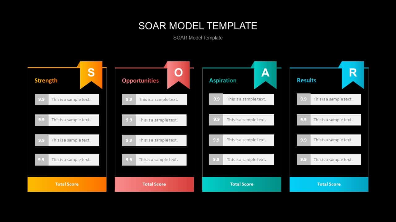 SOAR Analysis PowerPoint Presentation Template