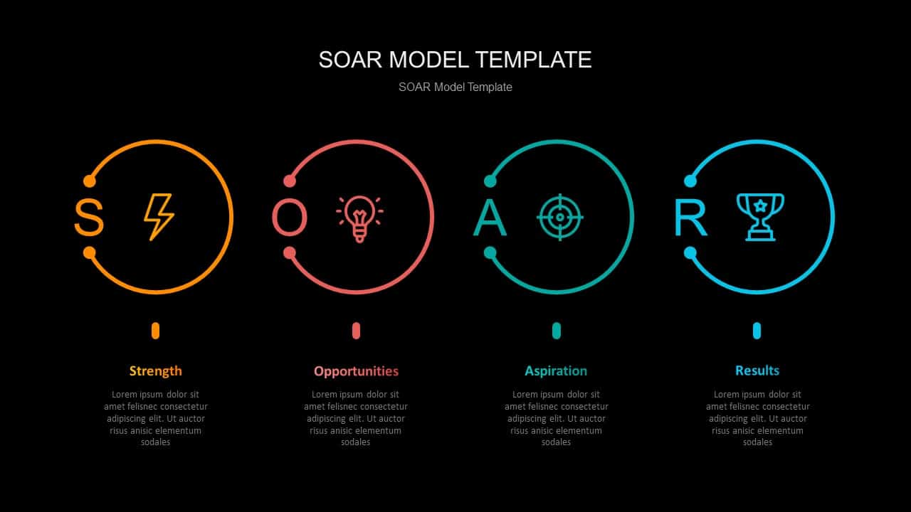 SOAR Model Analysis Ppt Template