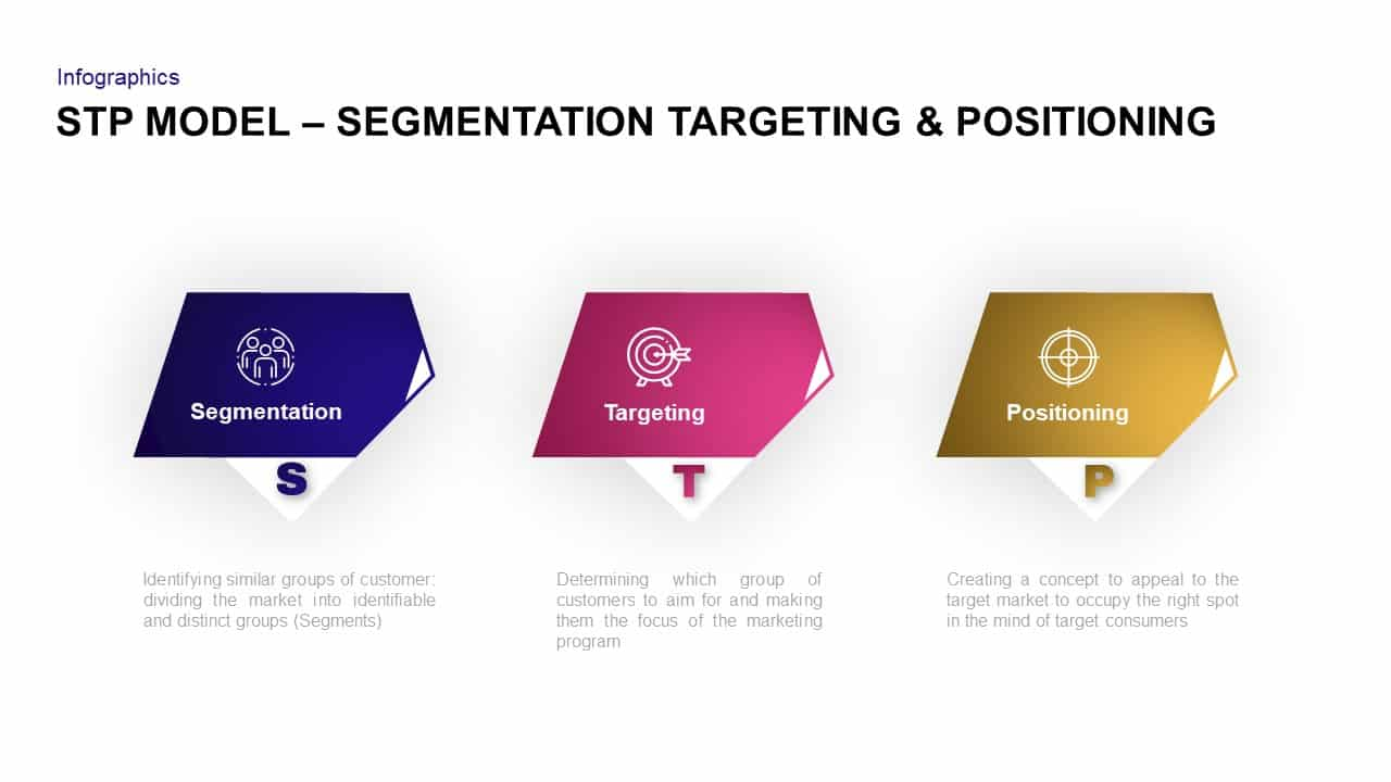 STP Marketing Mix PowerPoint Presentation Segmentation Targeting Positioning
