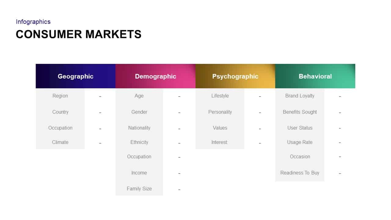 STP Marketing Mix PowerPoint Template Consumer Markets