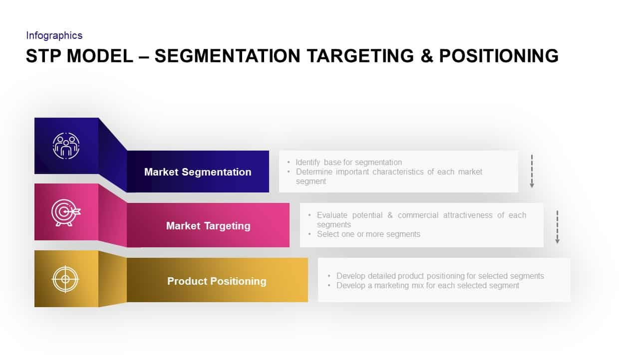 STP Marketing Mix PowerPoint Template Segmentation Targeting Positioning