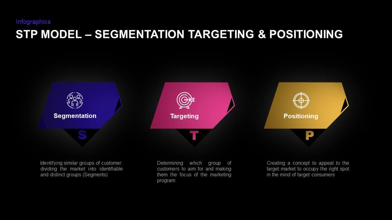 STP Marketing Mix Ppt Presentation Segmentation Targeting Positioning