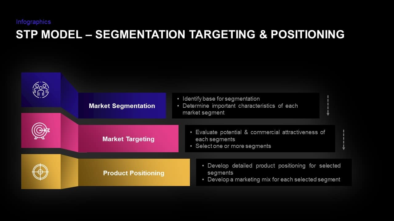 STP Marketing Mix Ppt Template Segmentation Targeting Positioning