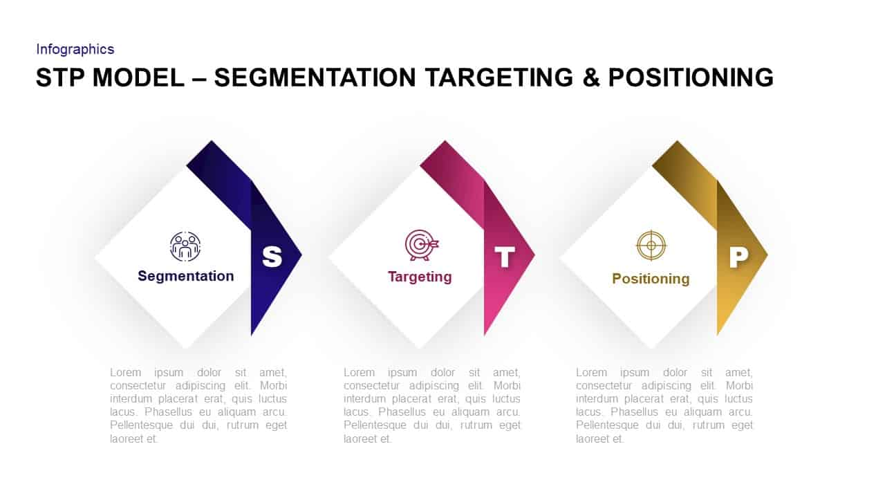 STP Marketing Mix for PowerPoint Presentation Segmentation Targeting Positioning
