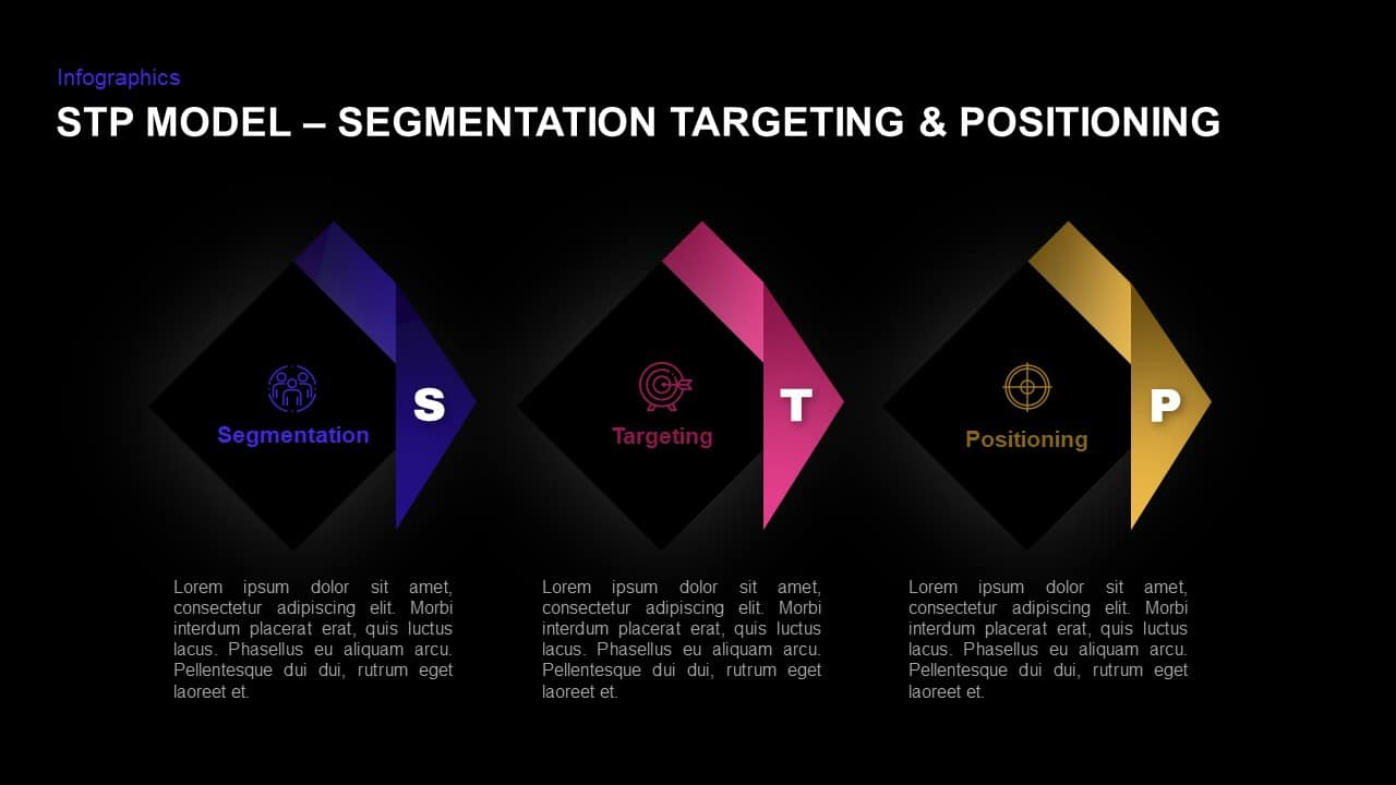 STP Marketing Mix for Ppt Presentation Segmentation Targeting Positioning