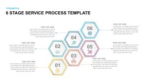 6 Stage Service Process Template for Presentation