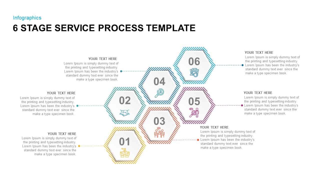 Service Process Template
