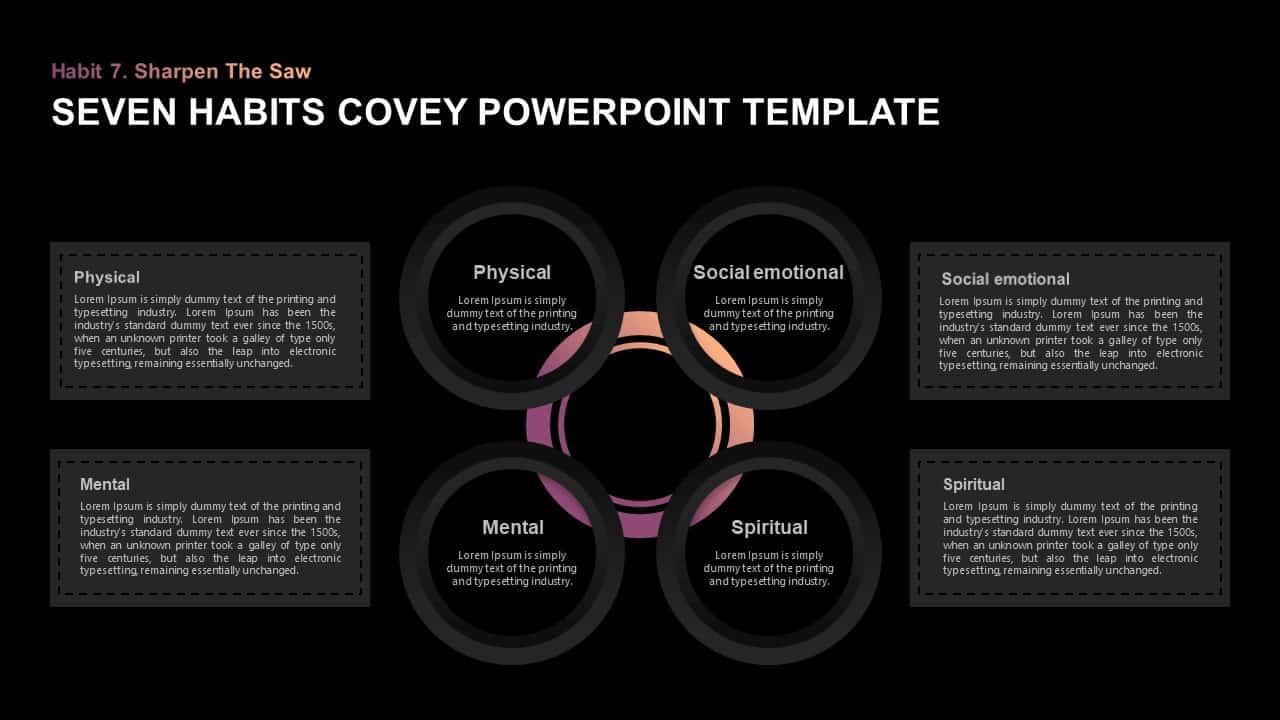 Seven Habits Covey