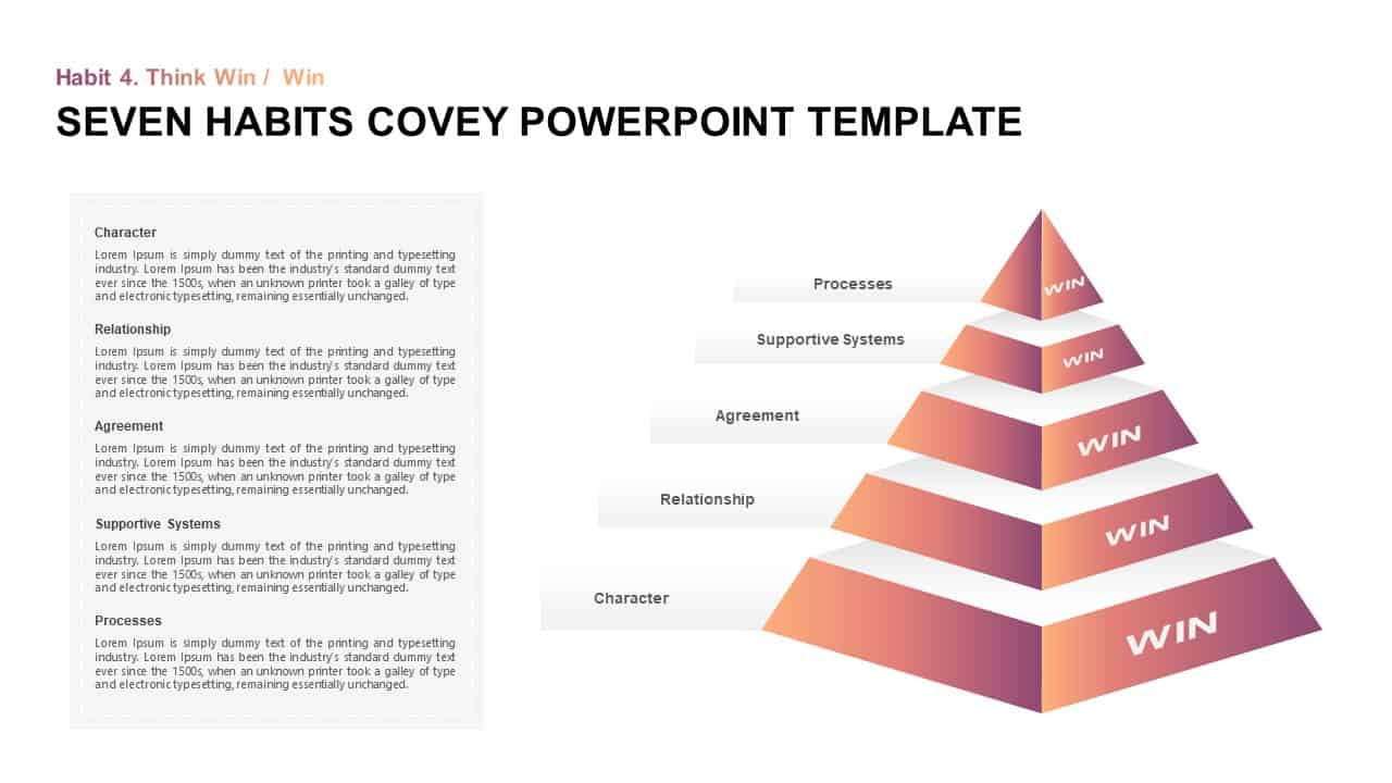 Seven Habits Stephen Covey PowerPoint