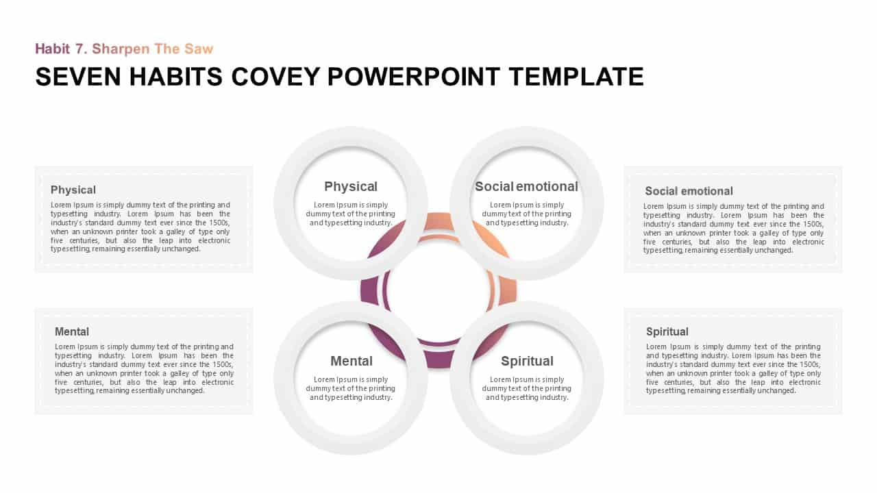 Seven Habits Stephen Covey PowerPoint Presentation Template