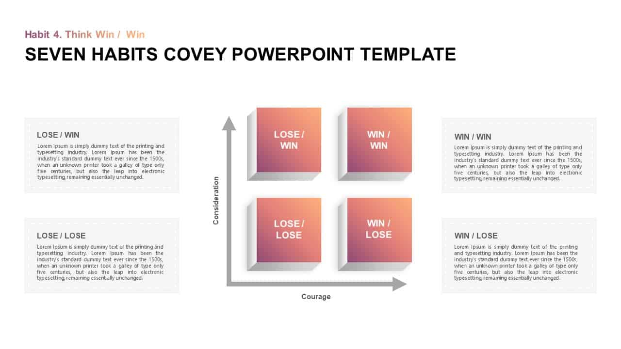 Seven Habits Stephen Covey PowerPoint Slid
