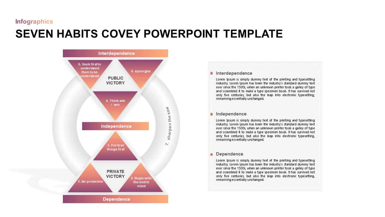 Seven Habits Stephen Covey Ppt Template
