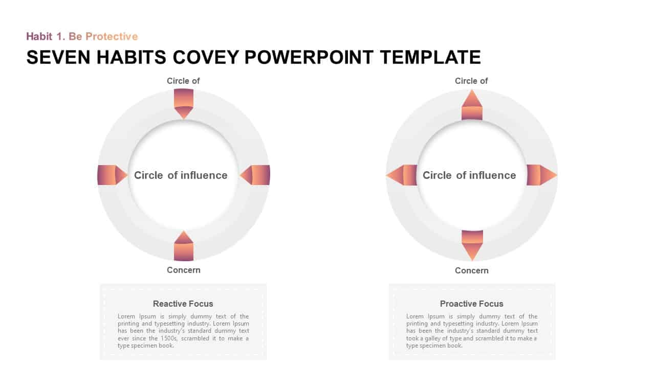 Seven effective habits stephen covey ppt template