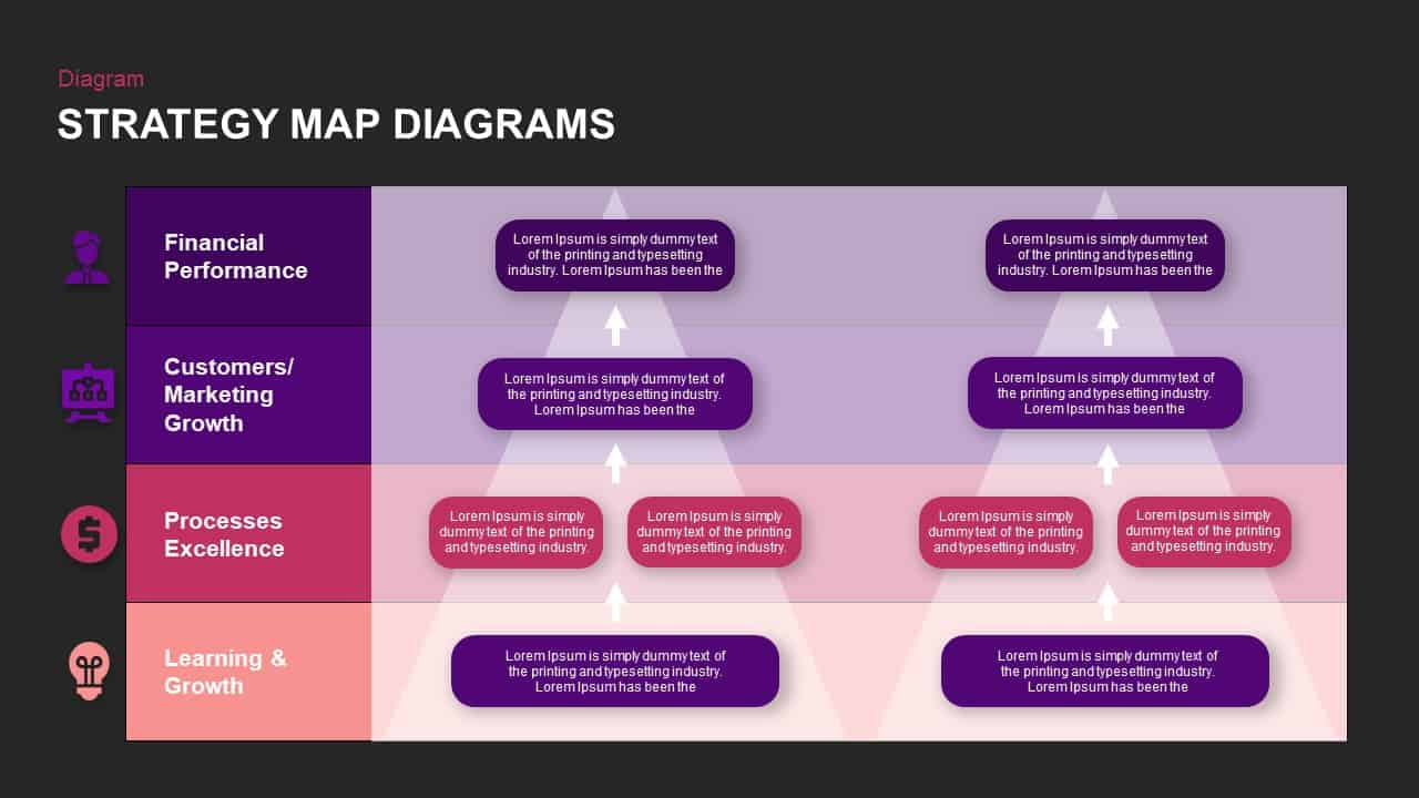 Strategy Map PowerPoint