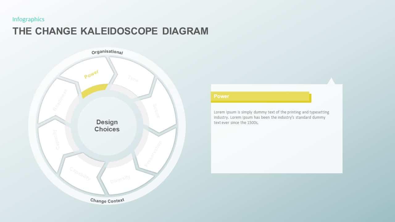 The Change Kaleidoscope Diagram PowerPoint