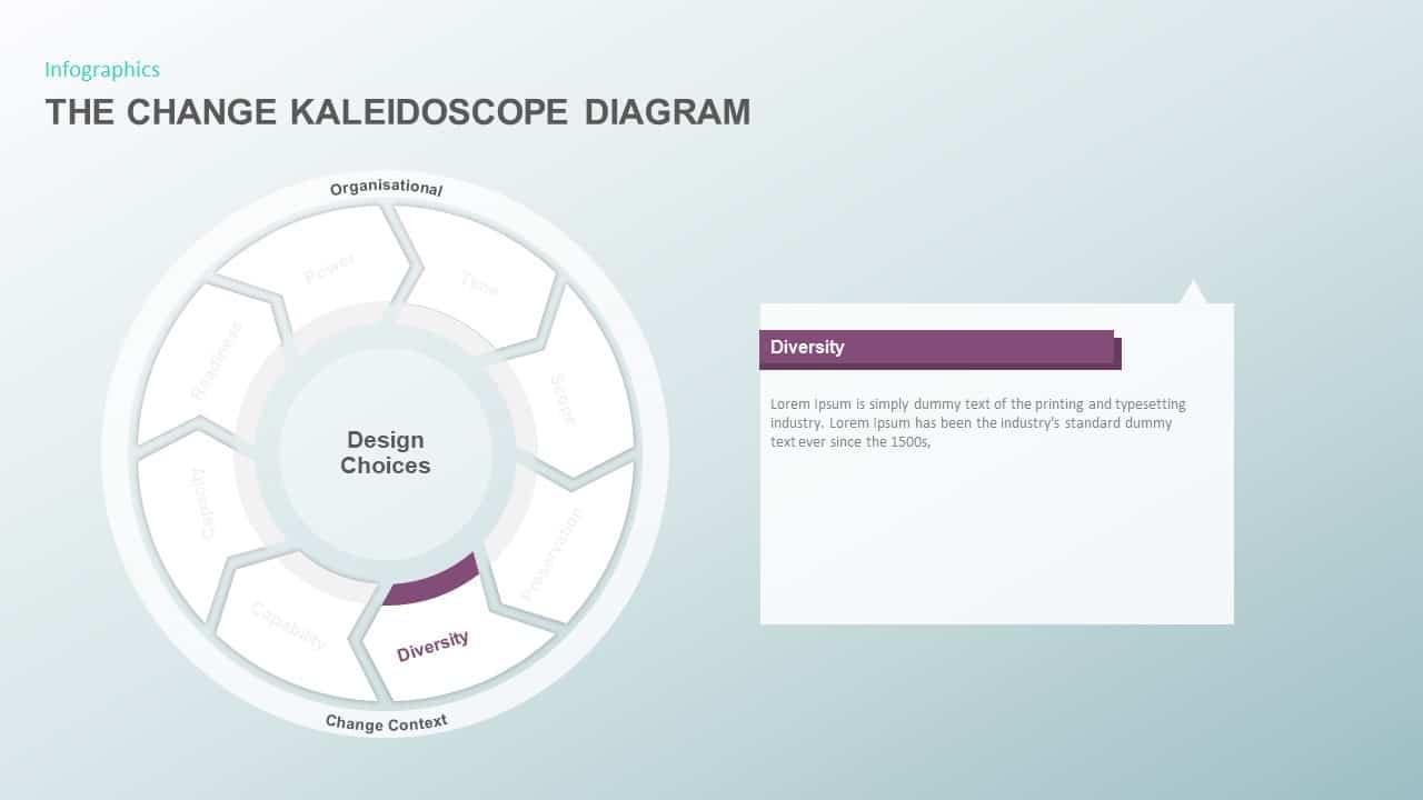The Change Kaleidoscope PowerPoint Diagram